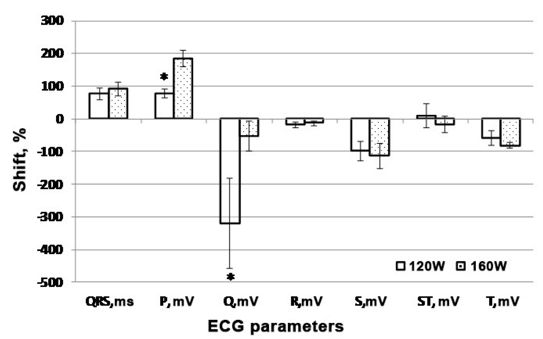 Effects of hypoventilation breathing on physical working capacity